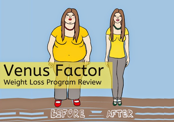 Join This Venus Factor Program